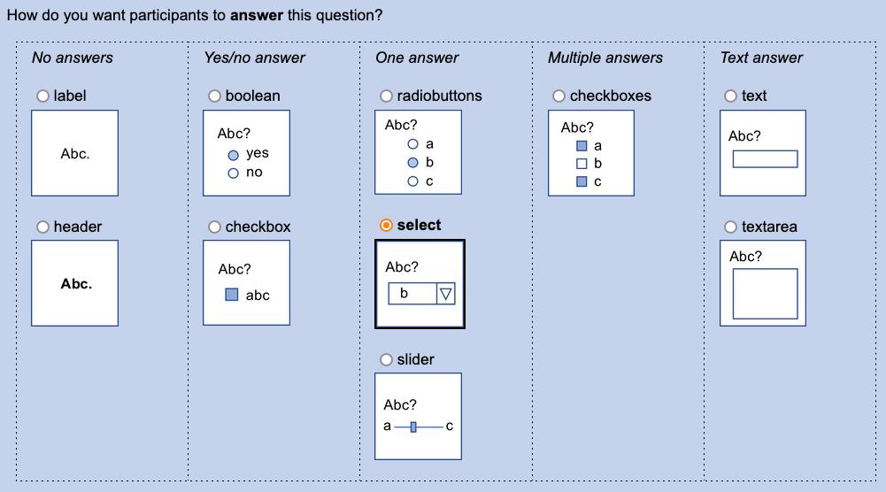 Choosing a question type